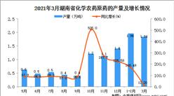2021年3月湖南省農藥產量數據統計分析