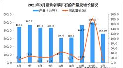 2021年3月湖北省磷礦石產量數據統計分析