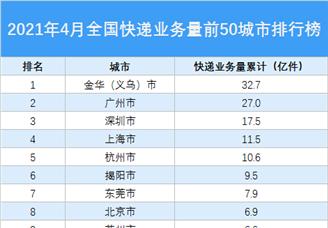 2021年4月中国快递业务量TOP50城市排行榜