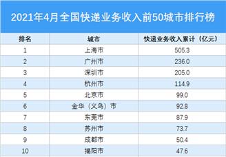 2021年4月中国快递收入TOP50城市排行榜