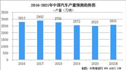 2021年中国汽车行业市场规模及发展前景分析(图)