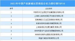 2021年中国产业新城运营商综合实力排行榜TOP10