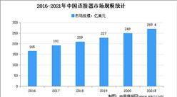 2021年中国连接器行业存在问题及发展前景预测分析