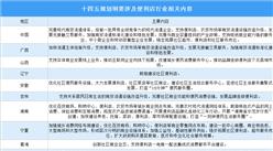 2021年中国数据中心行业发展现状分析:市场收入保持高速增长(图)