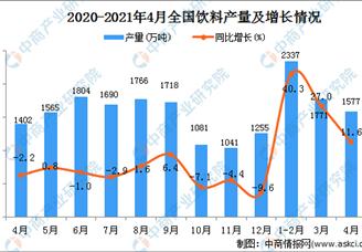 2021年全国各省市饮料产量排行榜