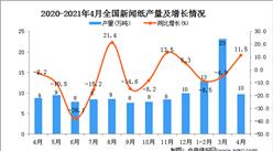 2021年4月中国新闻纸产量数据统计分析
