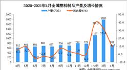 2021年4月中国塑料制品产量数据统计分析