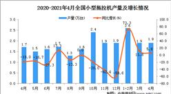 2021年4月中国小型拖拉机产量数据统计分析