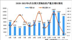 2021年4月中国大型拖拉机产量数据统计分析