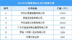 2021年中国便利店企业排行榜TOP100(附全榜单)
