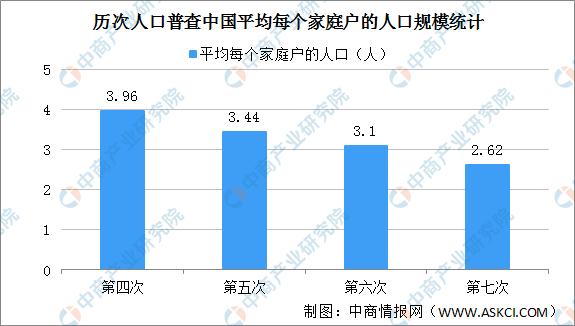 中国每个省的人口_中国人均年薪最低的省:人口将近一个亿,景色超美工资却全