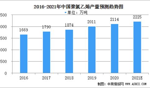 2021年中国石墨设备下游应用市场分析(图)