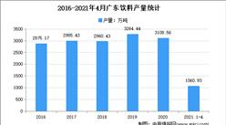 2021年廣東省飲料行業市場分析:4月累計產量超千萬噸