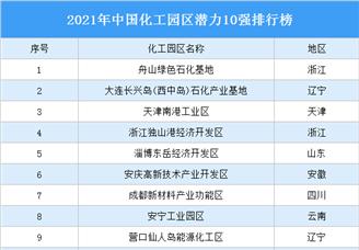 2021年中国化工园区潜力10强排行榜(附完整榜单)