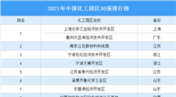 2021年中国化工园区30强排行榜(附完整榜单)
