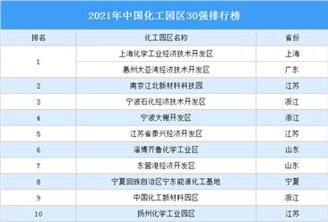 2021年中國化工園區30強排行榜(附完整榜單)