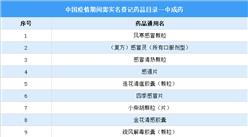 广东药店药品销售:疫情期间这37种药品需实名登记(图)