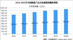 2021年中國眼鏡行業市場規模及未來發展趨勢預測分析(圖)