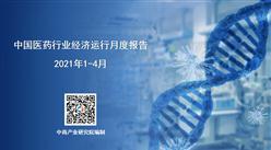 2021年4月中国医药行业经济运行月度报告(完整版)