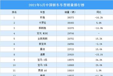 2021年5月中国轿车车型销量排行榜