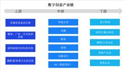 2021年中国数字创意上下游产业链全景图(图)