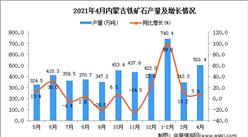 2021年4月內蒙古鐵礦石產量數據統計分析