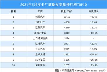 2021年5月皮卡厂商批发销量排行榜TOP10
