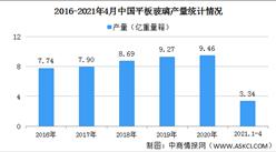 2021年中国平板玻璃行业区域分布现状分析:主要集中华东华北地区(图)