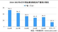 2021年中国金属切削机床行业区域分布现状分析:浙江产量最高(图)
