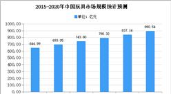 2021年中国聚苯乙烯行业下游应用市场分析(图)