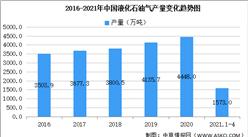 2021年中国液化石油气行业区域分布现状分析:山东占比32.5%(图)
