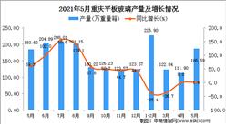 2021年5月重庆平板玻璃产量数据统计分析