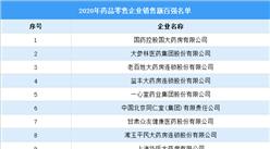 2020年中国药品零售行业百强名单
