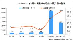 2021年1-5月中国集成电路进口数据统计分析