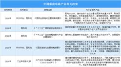 国家高度支持集成电路行业发展 2021年中国集成电路行业最新政策汇总(图)
