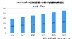 2021年中国粉末涂料行业大数据分析:建材市场占比30.7%(图)