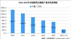 2021年中国程控交换机行业区域分布现状分析:广东占比84.4%(图)
