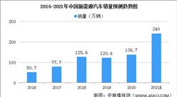 铜箔紧缺涨势凶猛 2021年铜箔中国行业市场现状及发展前景分析(图)