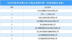 2020年杭州市萧山区百强企业排行榜(科技创新企业篇)