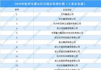 2020年杭州市萧山区百强企业排行榜(工业企业篇)
