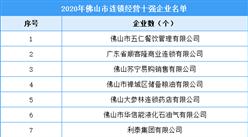 2020年佛山市连锁经营十强企业名单(附图)