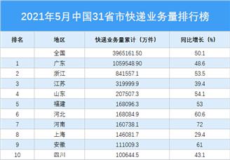 2021年5月中国31省市快递业务量排行榜