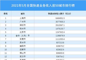 2021年5月中国快递收入TOP50城市排行榜