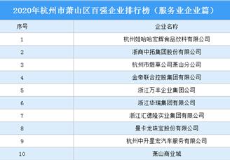 2020年杭州市萧山区百强企业排行榜(服务业企业篇)