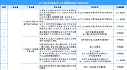 2021年河北省深化医药卫生体制改革重点工作任务清单(附图)