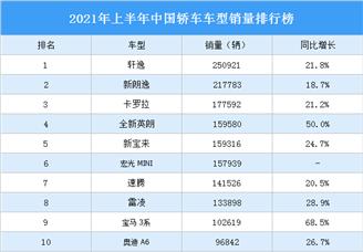 2021年上半年中国轿车车型销量排行榜
