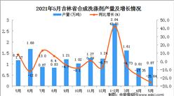 2021年5月吉林省合成洗涤剂产量数据统计分析