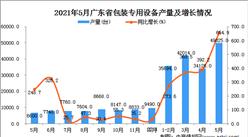 2021年5月广东省包装专用设备产量数据统计分析