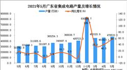 2021年5月廣東省集成電路產量數據統計分析