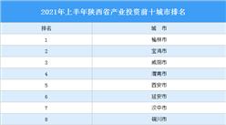 2021年上半年陕西省产业投资前十城市排名(产业篇)